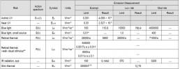 62471/62778 emission measurement